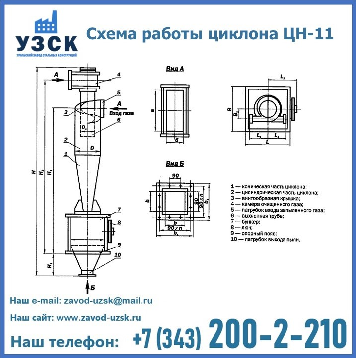 Схема работы Циклона ЦН 11