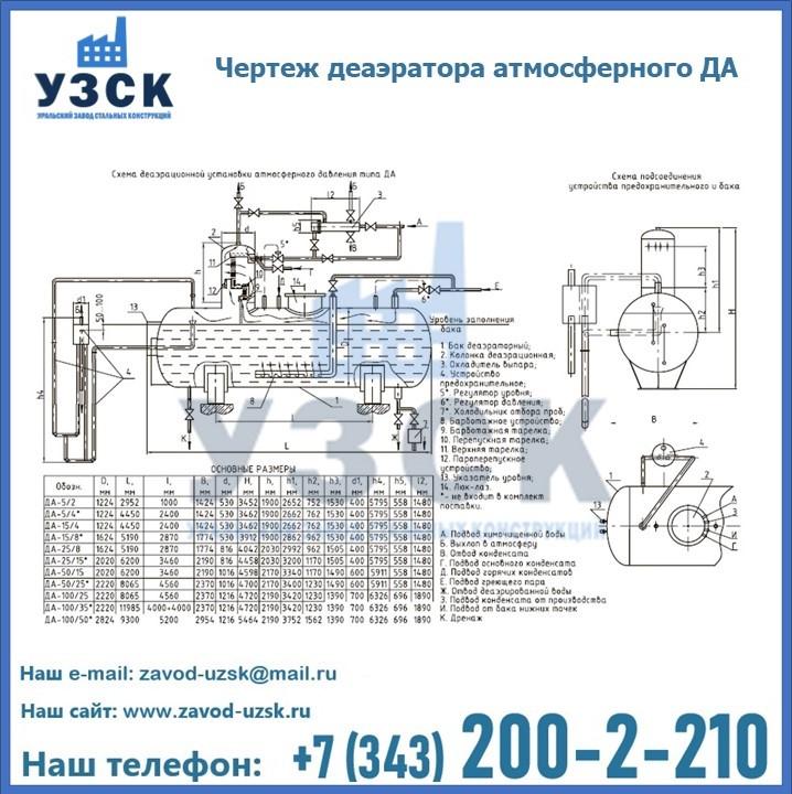 Схема строения деаэратора ДА