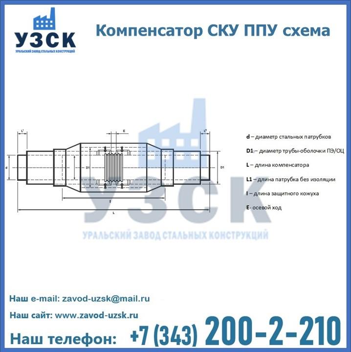 Компенсаторы СКУ в ППУ изоляции